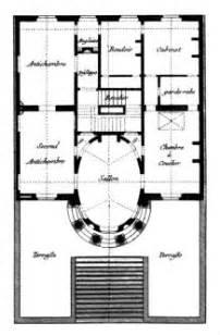 architecture d int 233 rieur wikimonde