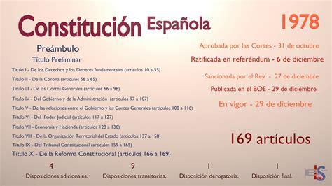 constituci 243 n de 1863 esquemas constitucion constituci 211 n espa 209 ola esquema
