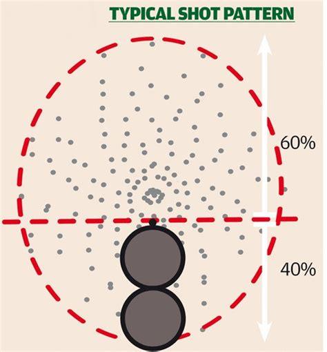 how do you pattern a shotgun the next big thing in shooting coaching shooting uk