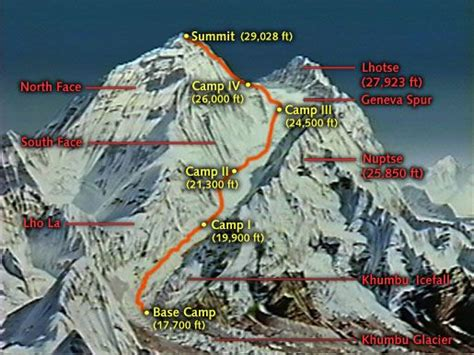 mt everest map mt everest base c that s all i no desire to go to the top places to hike