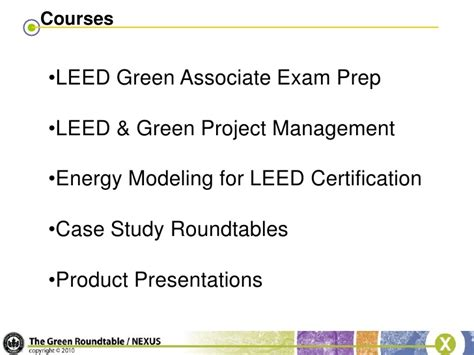 Georgetown Mba Certificate Programs Nonmarket Strategy by Webinar Become A Leed Ap Maintain Your Credential