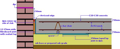 Garage Floor Concrete Thickness by Concrete Slab Base For Garage Diynot Forums