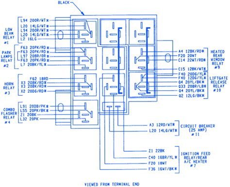 plymouth voyager 1995 fuse box block circuit breaker diagram 187 carfusebox