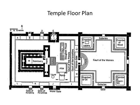 mandir floor plan the temple in the time of jesus ppt video online download