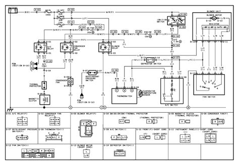 wiring schematics hvacinformation org hvac diagrams get