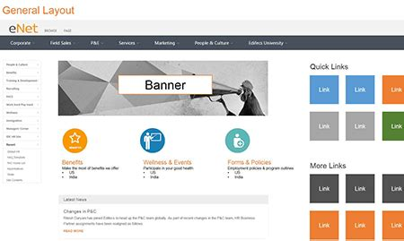 sharepoint department site template sharepoint department site template image collections