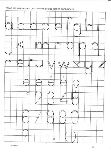Modèle D écriture