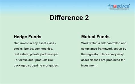 Funds Of Hedge Funds hedge fund vs fund