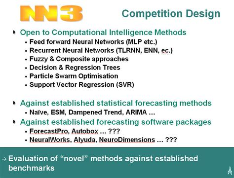 Fundamentals Of Computational Intelligence Neural Networks Fuzzy Syst nn3 competition