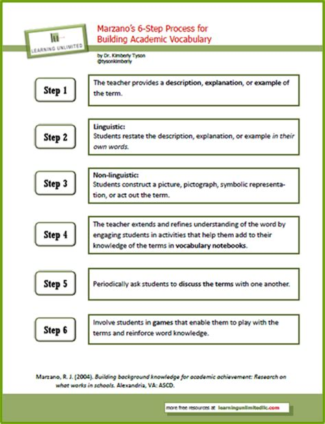robert marzano lesson plan template marzano 6 step vocabulary process dl sheet at