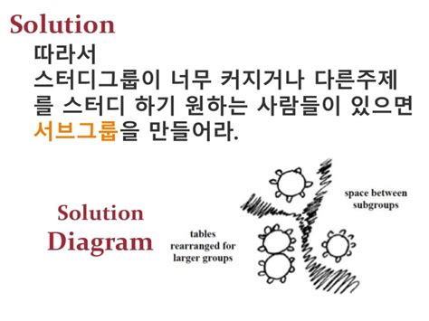 a pattern language for study groups 스터디그룹 패턴 a pattern language for study groups