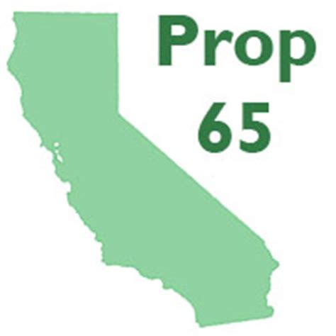 K Prop 65 Liquid what you need to about ca prop 65 promotional items in ct and beyondpromotional items in
