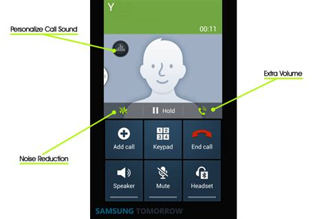 samsung call features of the galaxy s 4 that every owner needs to