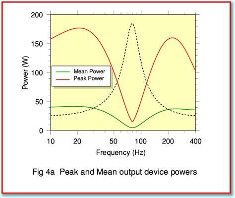 peak power dissipated by a resistor peak power dissipated by a resistor 28 images melf resistors and pulse load handling