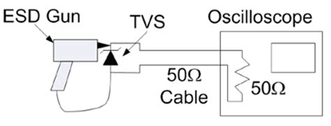 esd protection diode with resistors how to select effective esd protection diodes embedded