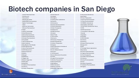Mba Biotechnology California by Biotech Baja California 2012