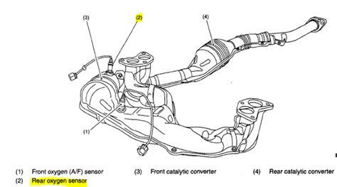 2000 Subaru Outback Exhaust System Diagram 2000 Subaru Exhaust Diagram 2000 Free Engine Image For
