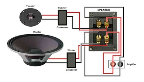 wiring a house for speakers 28 images home theater