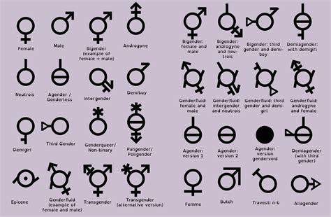 these genders look like new pokemon tumblrinaction