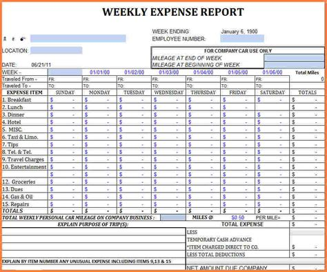 business monthly expenses template monthly expenses