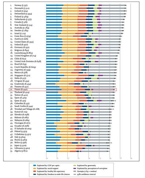 Top Mba Schools In The World 2017 by En 5 Ans La S Est Effondr 233 E Au Classement Des Pays
