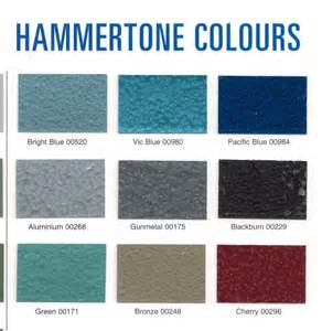 hammertone paint mirror paints