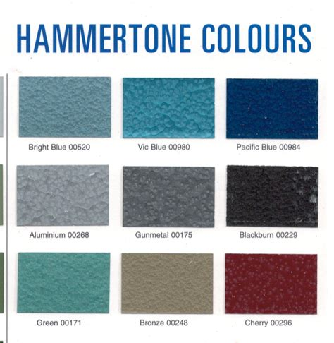 Decking Oils Reviews by Hammertone Paint Mirror Paints