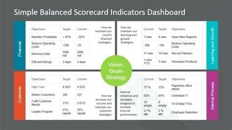 Free Balanced Scorecard Template Excel 2 Training Evaluation Scorecard Excel Template Cascading Balanced Scorecard Template For Charities