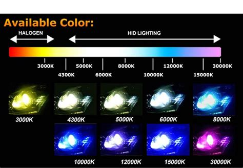 6000k color 55w hid xenon headlight kits h1 h7 4300k 6000k 8000k