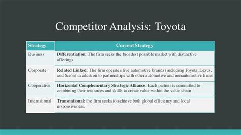 Toyota Business Strategy Analysis Tesla Study