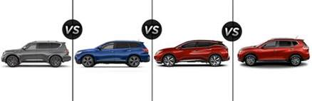 Nissan Murano Size Comparison Nissan Pathfinder Archives Mcneill Nissan