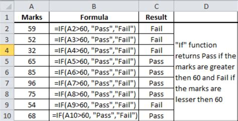 Excel Spreadsheet Formulas If Then by Templates Excel Spreadsheet Formulas If Then