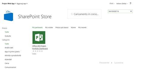 Office 365 Project by Office 365 Project Portfolio Dashboard Walk2talk