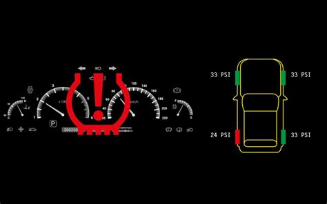Tpms Light by Www Tyresafe Org Tpms Warning Lights