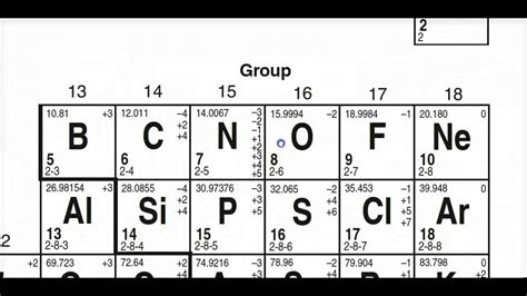 printable periodic table regents crash course regents chemistry 4 moles stiochiometry