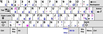 keyboard layout greek latin azerty wikipedia