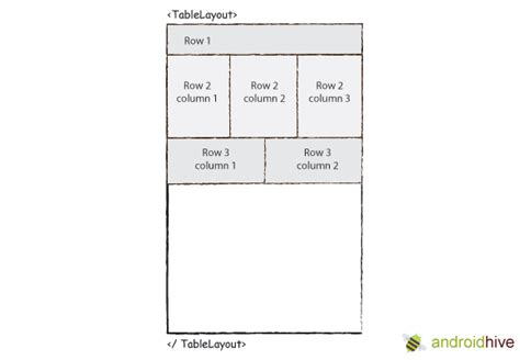 table layout row height android layouts linear layout relative layout and table