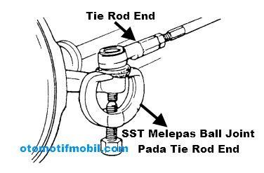 Tie Rod End Avanza alat dan cara melepas tie rod end dari knuckle roda