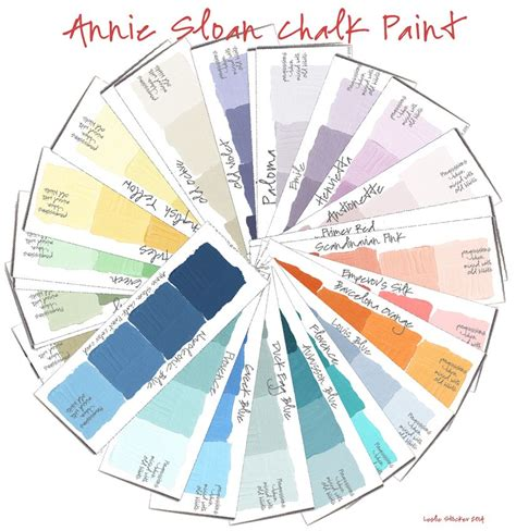 color ways colorways sloan chalk paint color wheel color