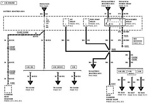 88 mustang headlight switch wiring diagram wiring