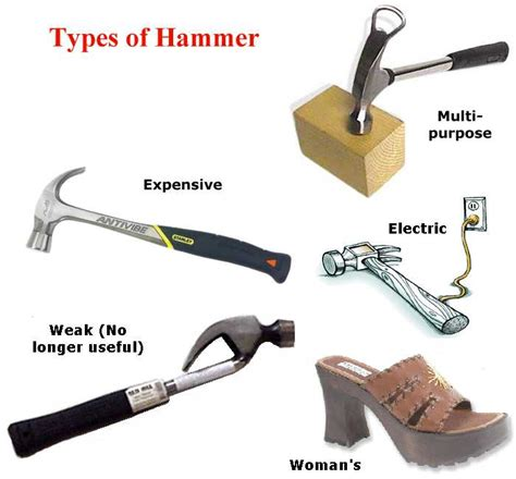 type of tools handyman humor tools types of hammers
