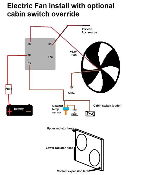 electric fan relay switch wiring diagram kenwood dnx6180