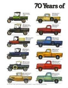 1000 ideas about ford trucks on ford