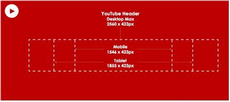 tamanho do layout do youtube redes sociais suellen carvalho