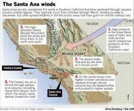 wind map southern california untitled document www csun edu