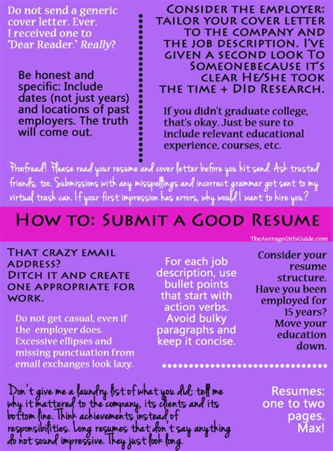 infographic 2016 resume tips