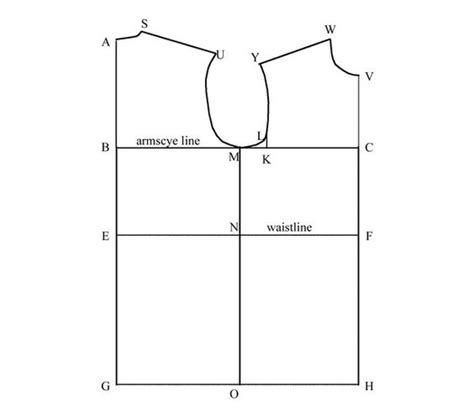 pattern drafting glossary pattern drafting 101 the men s shirt block patterns