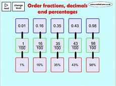 Fractions Decimals and Percentages - Mathsframe Mathsframe