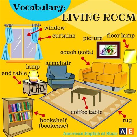 Living Room In Language by 24 Best Esl Teaching Rooms Household Objects Images On