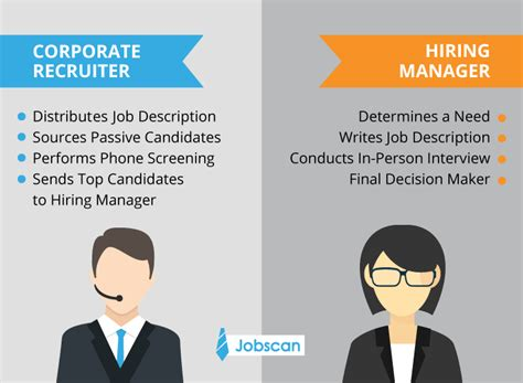 what do corporate recruiters want we asked them jobscan